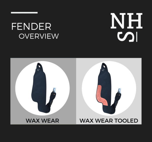 Wax wear fenders