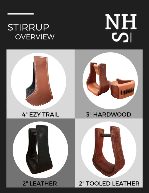 Stirrup Overview