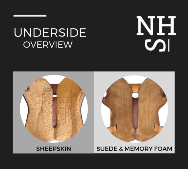 Saddle Underside