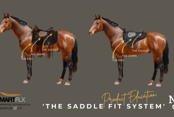 Smartflx Saddle Fit System